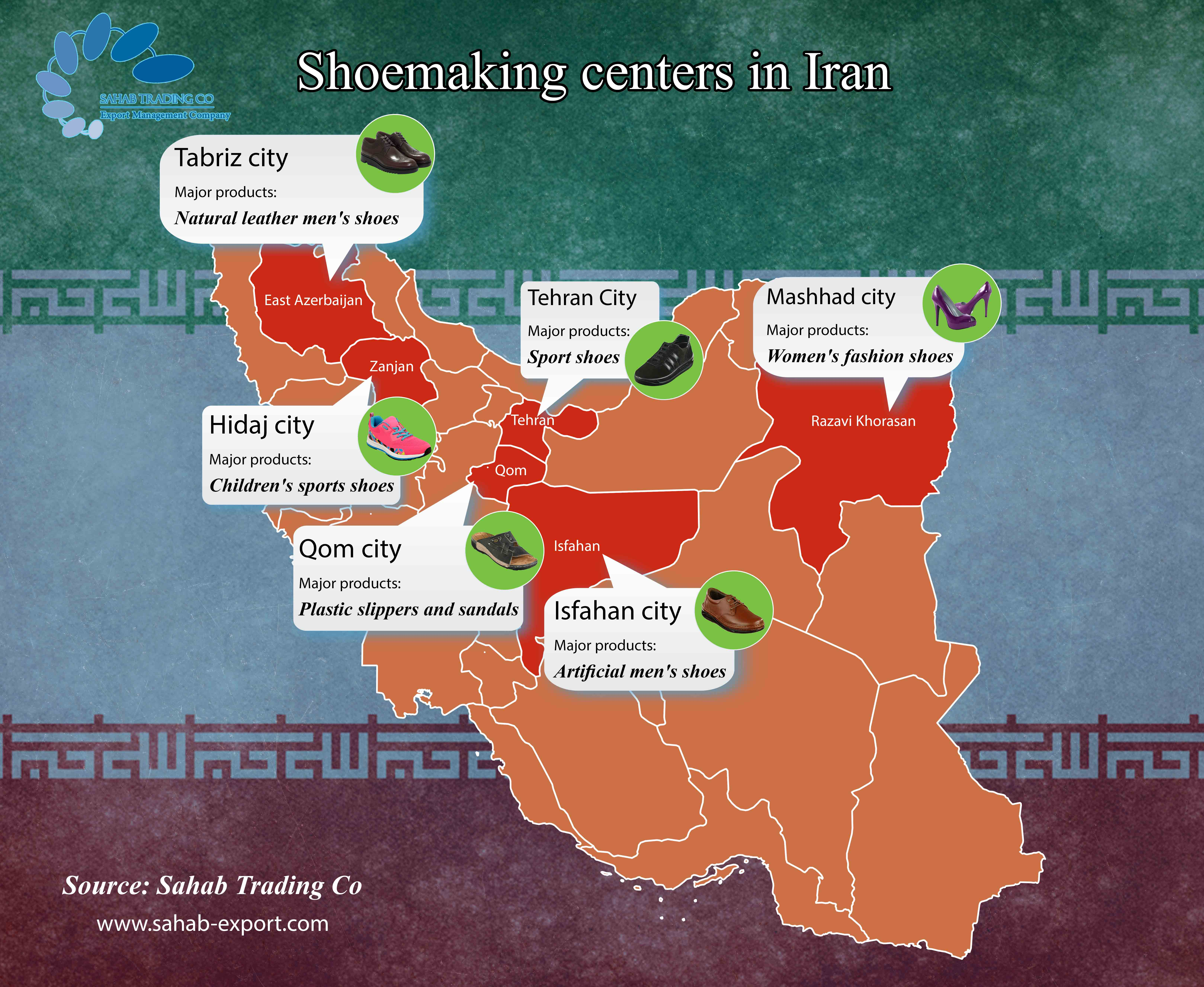 Shoemaking centers in Iran